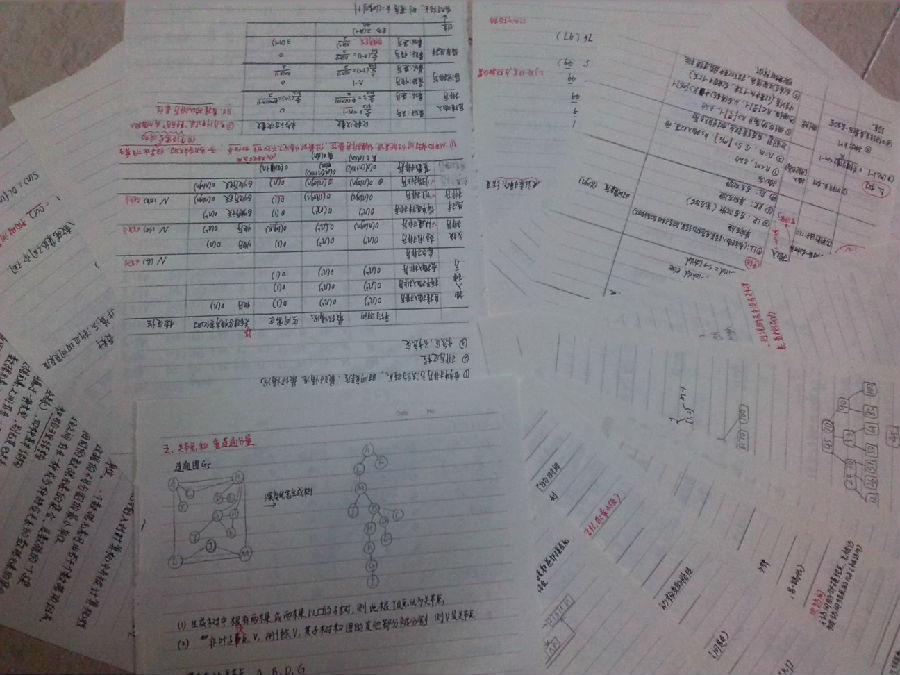厦门大学考研专业课《903数据结构b》一对一辅导