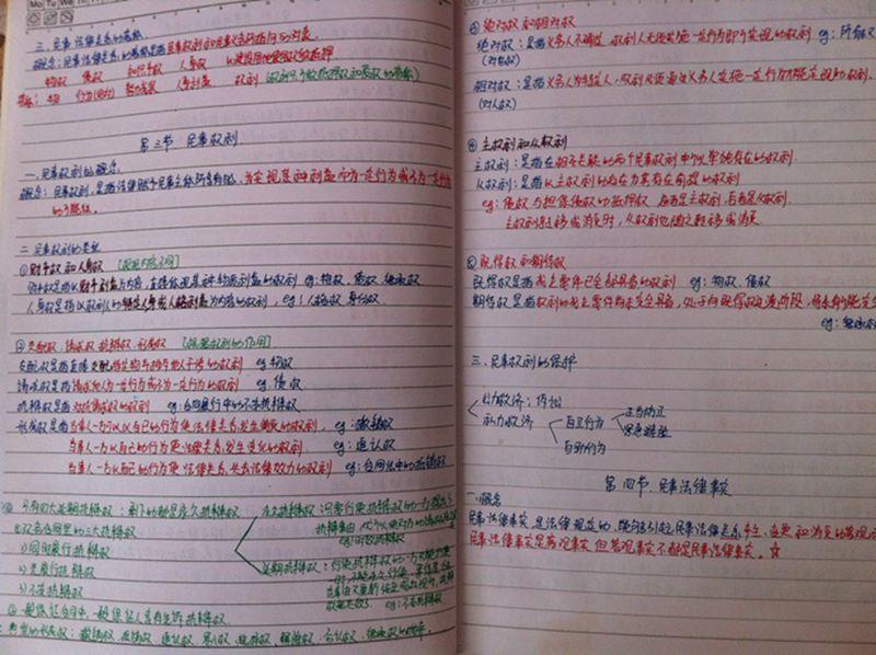 山东大学考研专业课《398法硕联考专业基础(非法学)